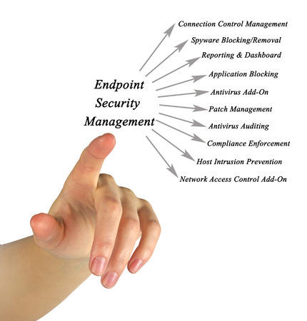 endpoint: Endpoint Security Management Stock Photo
