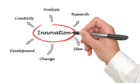 innovacion: Diagrama de la innovaci�n Foto de archivo