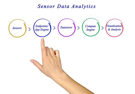 data processing: Diagram of data processing