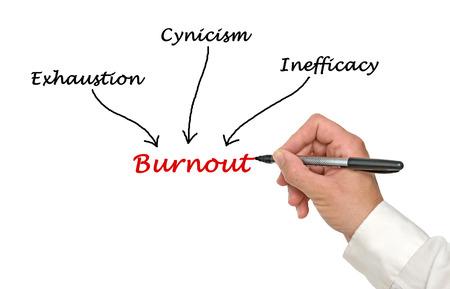 burnout: Causes of burnout Stock Photo