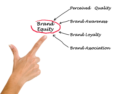equity: El valor de marca Foto de archivo