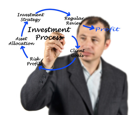 rate of return: Investment process Stock Photo