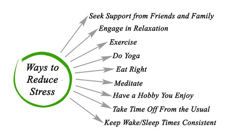 reduce: Easy Ways to Reduce Stress