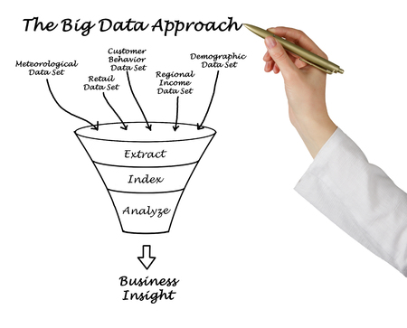 etl: The Big Data Approach Stock Photo