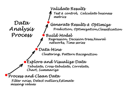 tabulation: Data Analysis Process