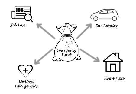 fund: Emergency Fund