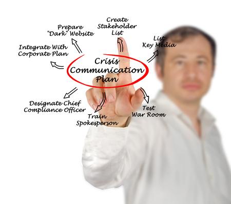 at communication: Crisis Communication Plan Stock Photo