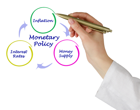 monetary policy: Diagram of Monetary Policy