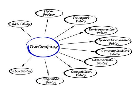 company: Company Policy Stock Photo