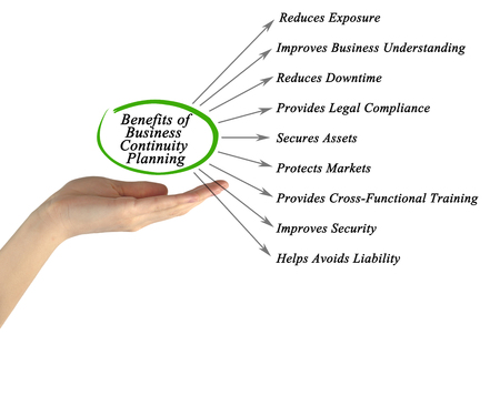 downtime: Benefits of Business Continuity Planning Stock Photo