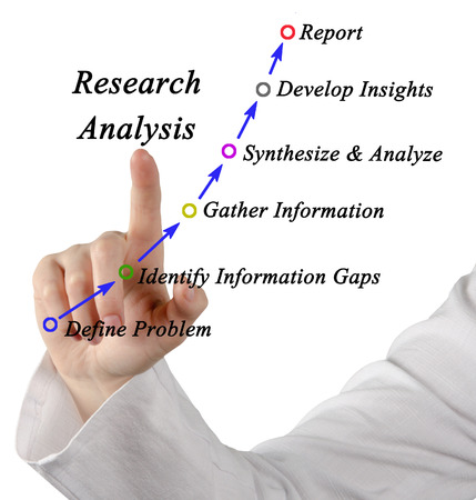 insights: Diagram of Research Analysis
