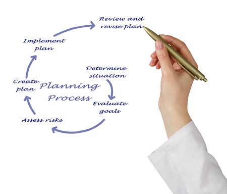 revision book: Diagram of planning process Stock Photo