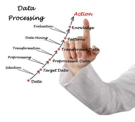 data processing: Data Processing Stock Photo