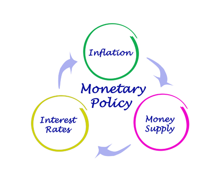 Diagram of Monetary Policy
