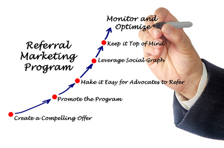 advocates: Referral Marketing Program Stock Photo