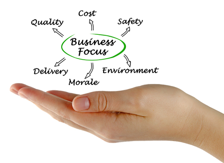 business focus: Business focus