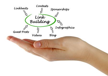 link building: Diagram of link building Stock Photo