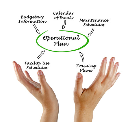 budgetary: Diagram of  Operational Plan