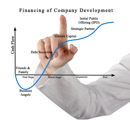 initial public offerings: Financing of company development Stock Photo