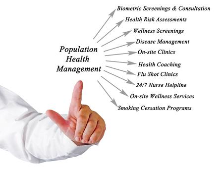 poblacion: Plataforma de Gesti�n de Salud de la Poblaci�n Foto de archivo