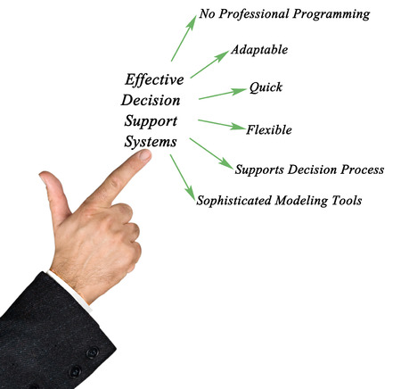 effective: Effective Decision Support Systems
