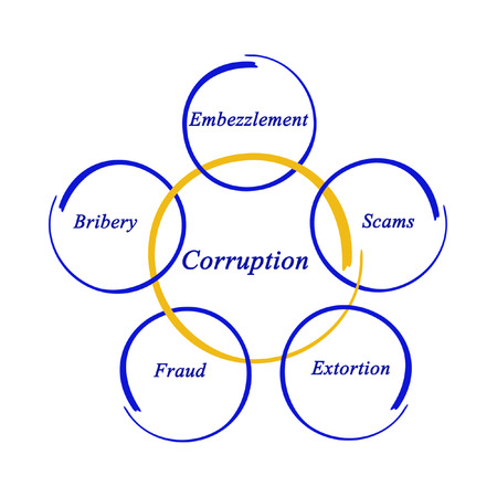 Corruption Stock Photo
