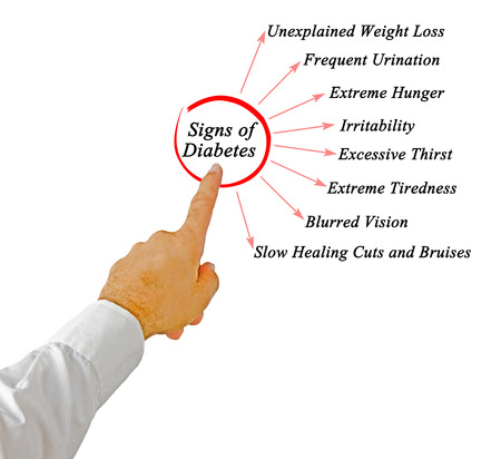urination: Signs of diabetes