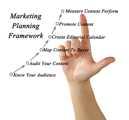 framework: Diagram of marketing planning framework Stock Photo