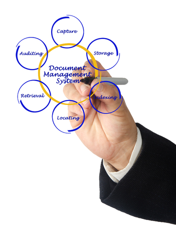 groupware: Diagram of Knowledge Management System