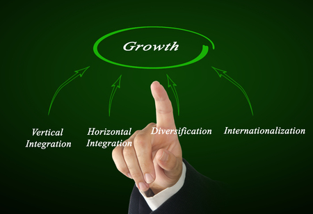 economical: Diagram of economical Growth Stock Photo