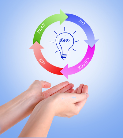 innovator: diagram of PDCA wheel Stock Photo