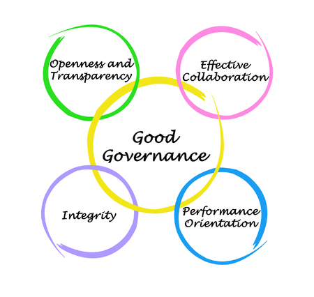 openness: Diagram of Good Governance