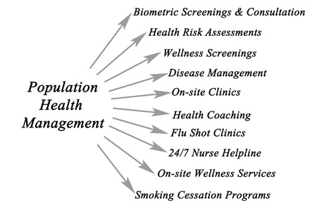 onsite: Population Health Management Platform Stock Photo