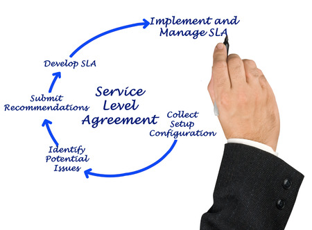recommendations: Diagram of Service Level Agreement