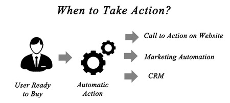 take action: When to Take Action? Stock Photo