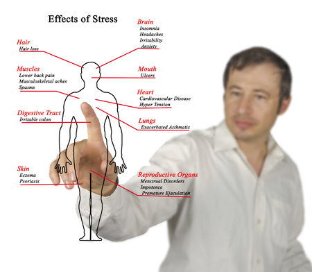 musculoskeletal: Effects of Stress Stock Photo