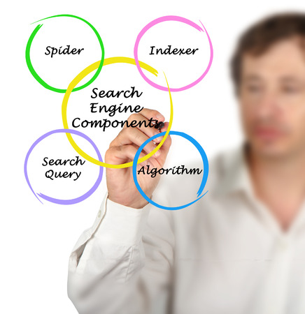component: Main Search Engine Component