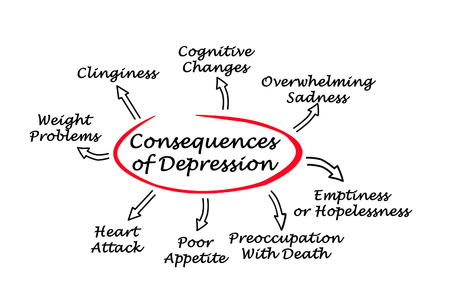 consequences: Consequences of Depression