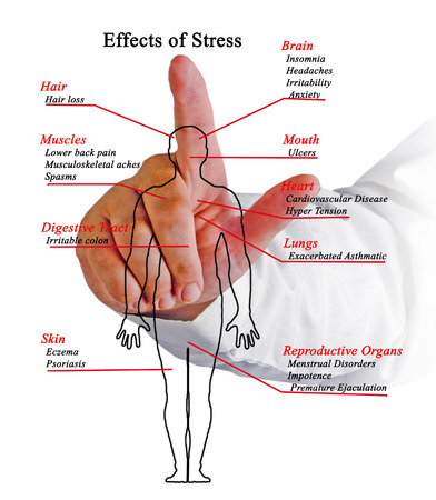 spasms: Effects of Stress Stock Photo