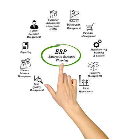 resource: Enterprise Resource Planning