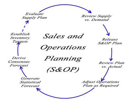 Sales and operation planning Stock fotó
