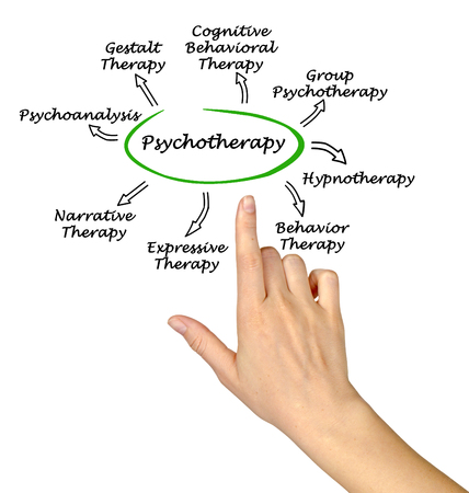 psychotherapy: Psychotherapy