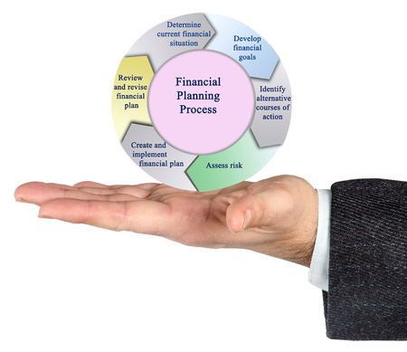 planning process: Financial planning process Stock Photo