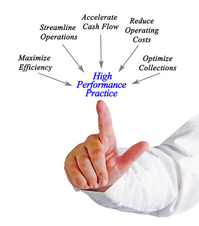 high performance: Diagram of High Performance Practices Stock Photo