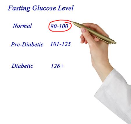 blood sugar: Blood sugar exam Stock Photo