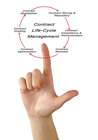 lifecycle: Contract Life-Cycle Management Stock Photo