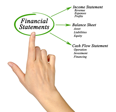 Diagram of Financial Statements Stock Photo