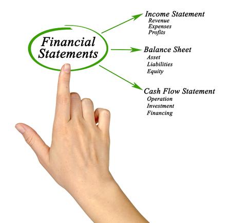 Diagram of Financial Statements Foto de archivo