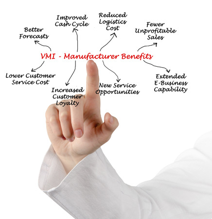 VMI - Manufacturer Benefits