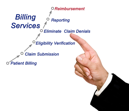 eligibility: Billing service